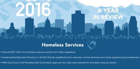 twitter-homeless-services-year-one-01